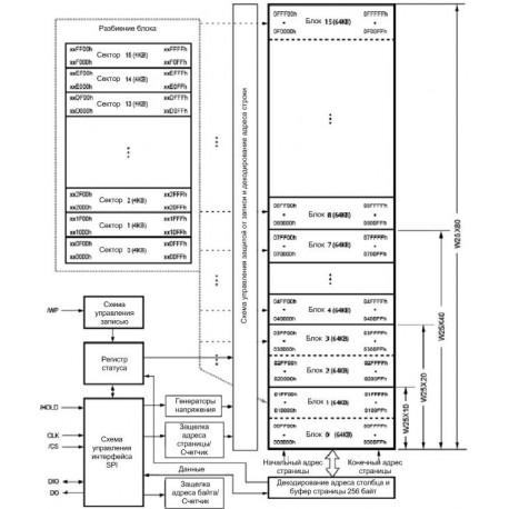 Микросхема памяти W25X10VNIG