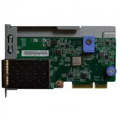 Lenovo TCH ThinkSystem 10Gb 2-port SFP+ LOM (w/o SFP+ transceivers) (SR850/SR950/SR650/SR530/SR550/SR630)
